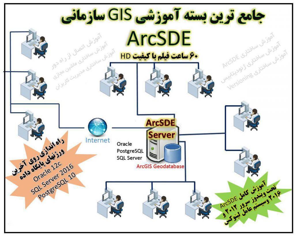 آموزش ArcSDE