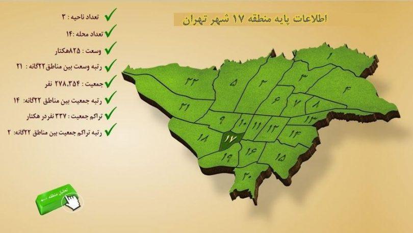 اطلس جمعیت تهران